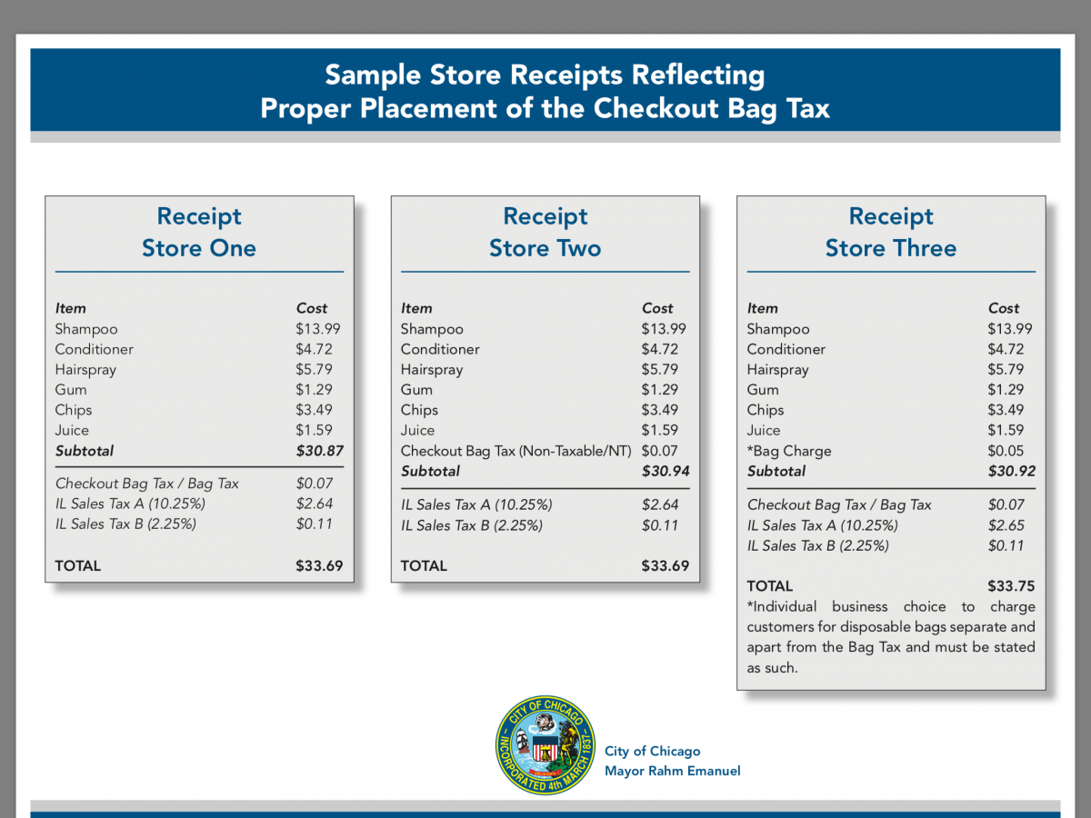 Sample Bag Tax Receipts